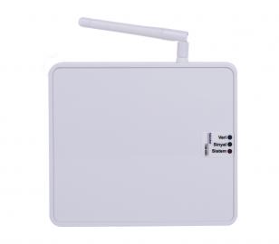 TXM-0501 GSM Modülü